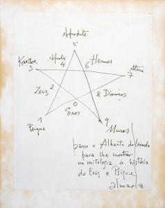 Almada Negreiros (Portugal, 1893-1970) Eros e Psique
